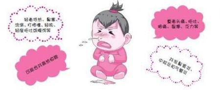 新生儿感染多久能治愈图片